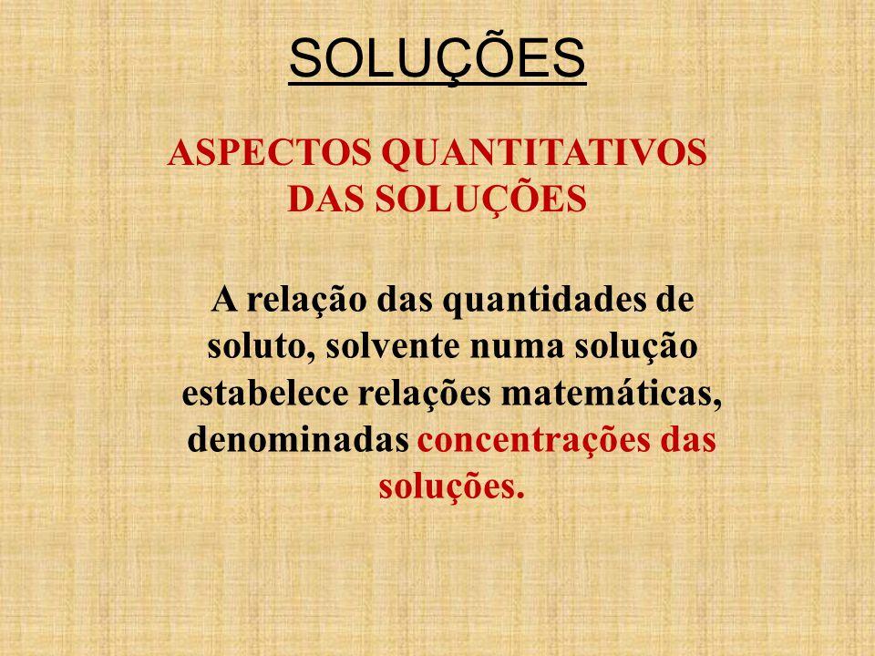 ASPECTOS QUANTITATIVOS DAS SOLUÇÕES