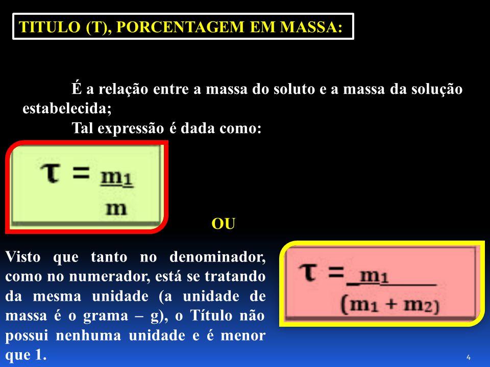 TITULO (T), PORCENTAGEM EM MASSA: