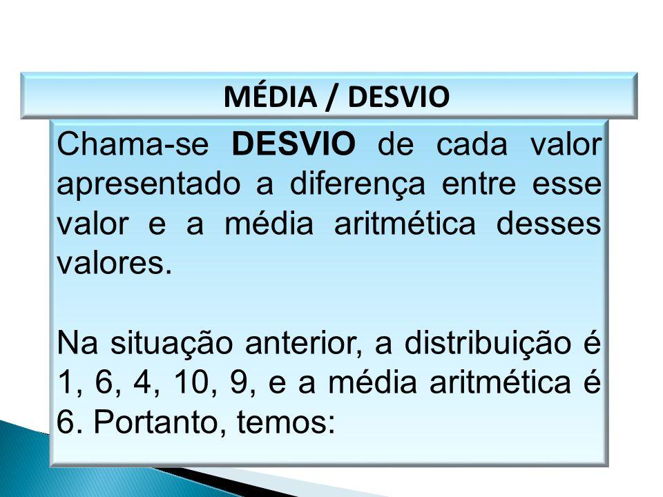 MATEMÁTICA, 1º Ano Medidas de dispersão: desvio médio, desvio padrão e variância. MÉDIA / DESVIO.