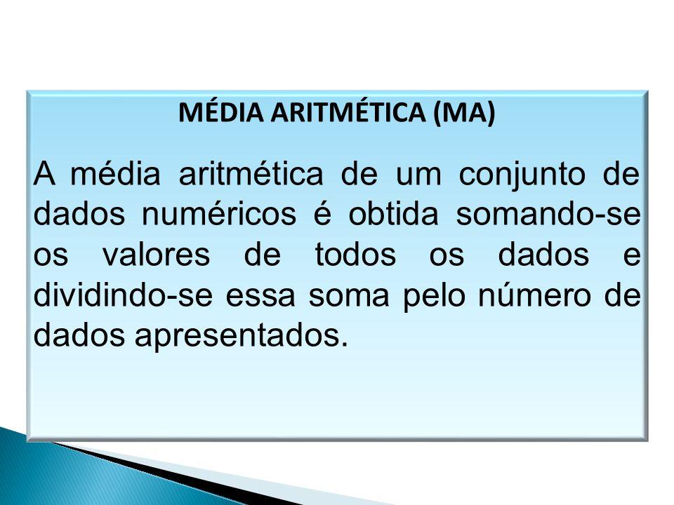 MATEMÁTICA, 1º Ano Medidas de dispersão: desvio médio, desvio padrão e variância. MÉDIA ARITMÉTICA (MA)