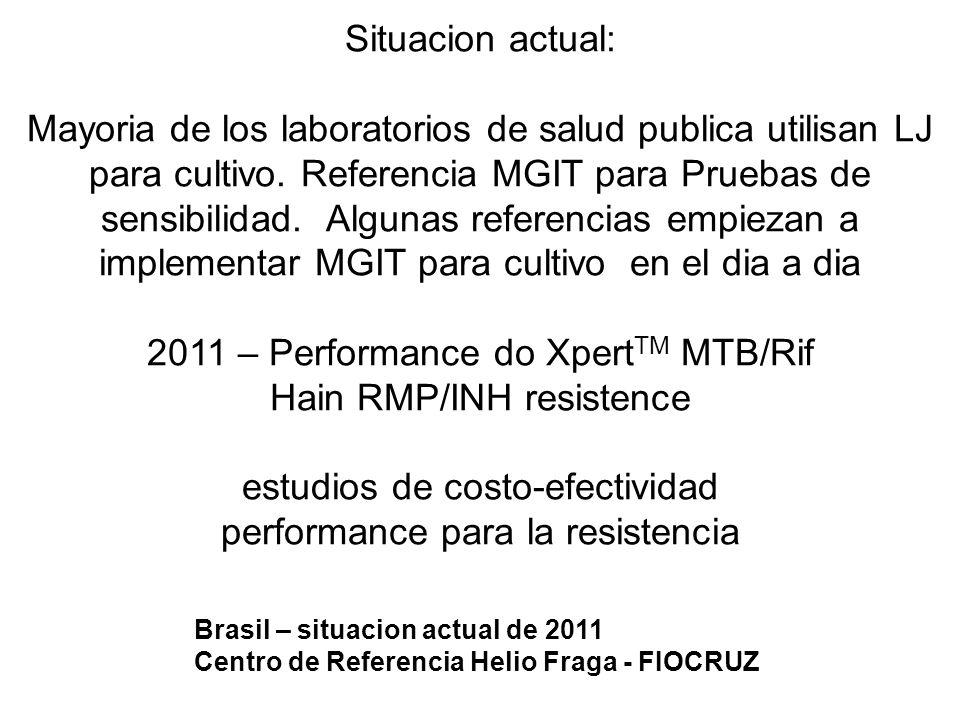 Situacion actual: Mayoria de los laboratorios de salud publica utilisan LJ para cultivo. Referencia MGIT para Pruebas de sensibilidad. Algunas referencias empiezan a implementar MGIT para cultivo en el dia a dia 2011 – Performance do XpertTM MTB/Rif Hain RMP/INH resistence estudios de costo-efectividad performance para la resistencia