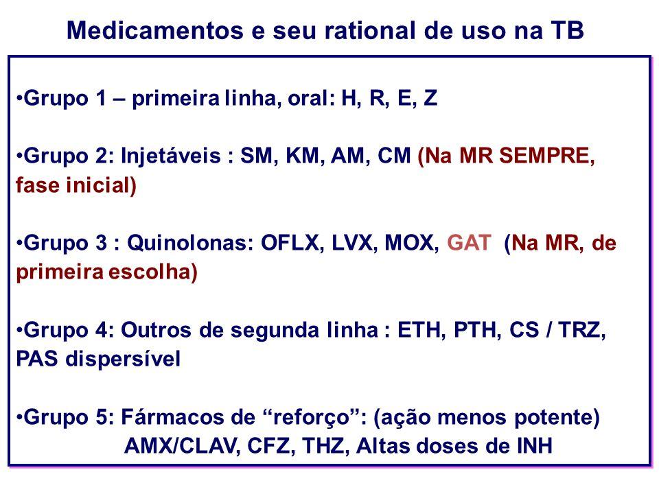 Medicamentos e seu rational de uso na TB