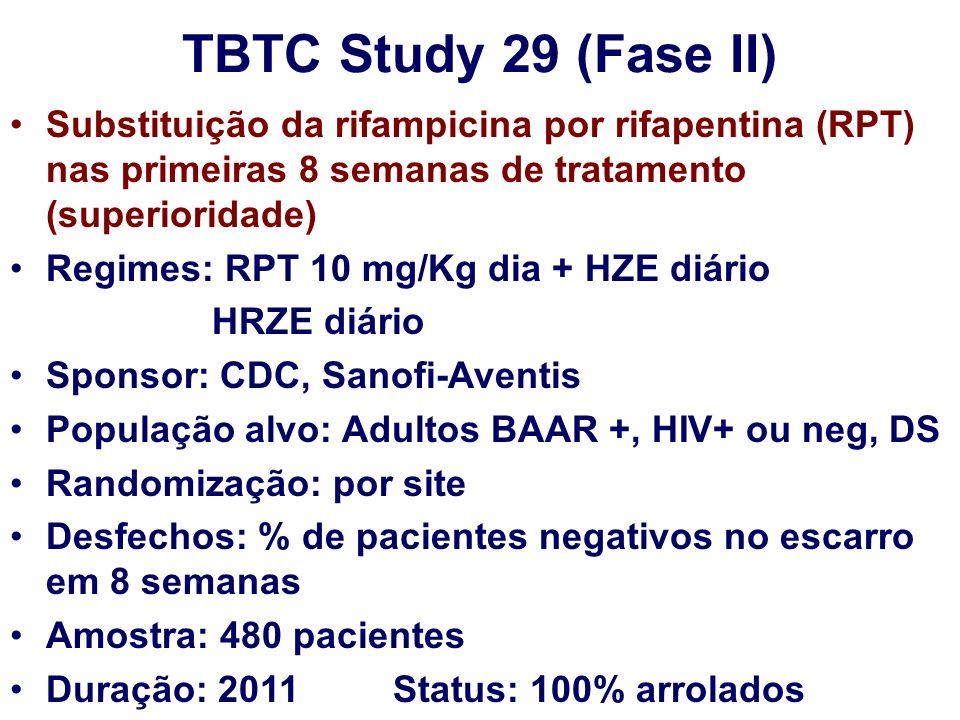 TBTC Study 29 (Fase II) Substituição da rifampicina por rifapentina (RPT) nas primeiras 8 semanas de tratamento (superioridade)