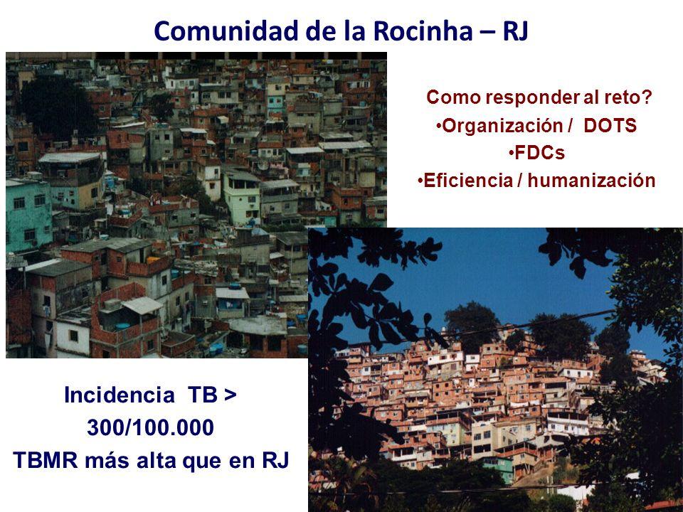 Comunidad de la Rocinha – RJ
