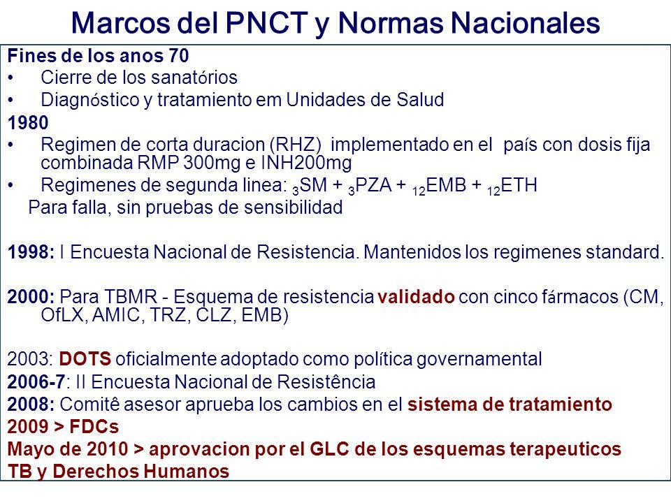 Marcos del PNCT y Normas Nacionales