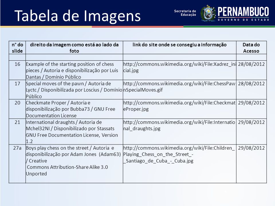 Tabela de Imagens n° do slide