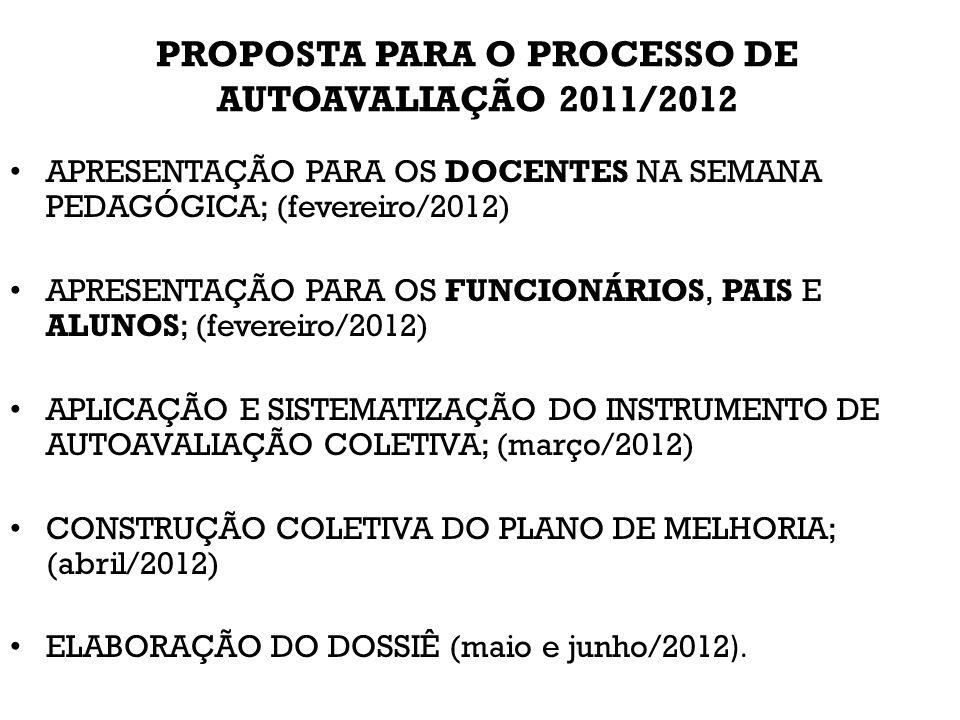 PROPOSTA PARA O PROCESSO DE AUTOAVALIAÇÃO 2011/2012