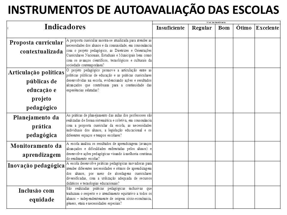 INSTRUMENTOS DE AUTOAVALIAÇÃO DAS ESCOLAS