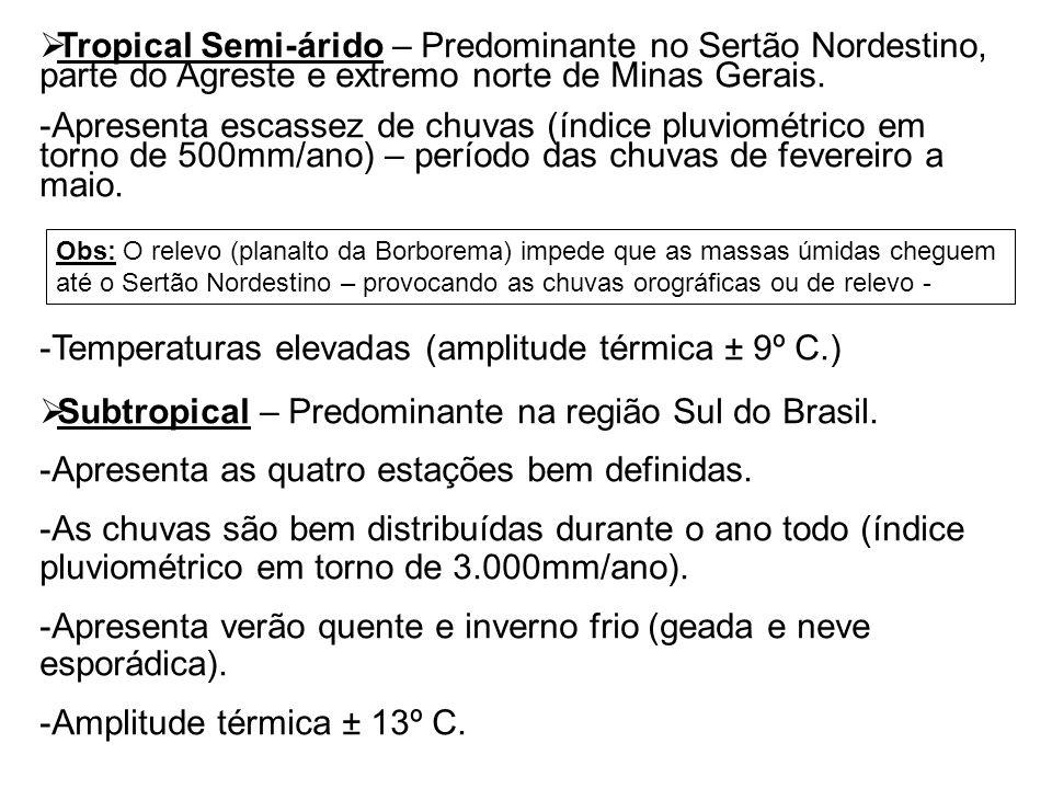 -Temperaturas elevadas (amplitude térmica ± 9º C.)