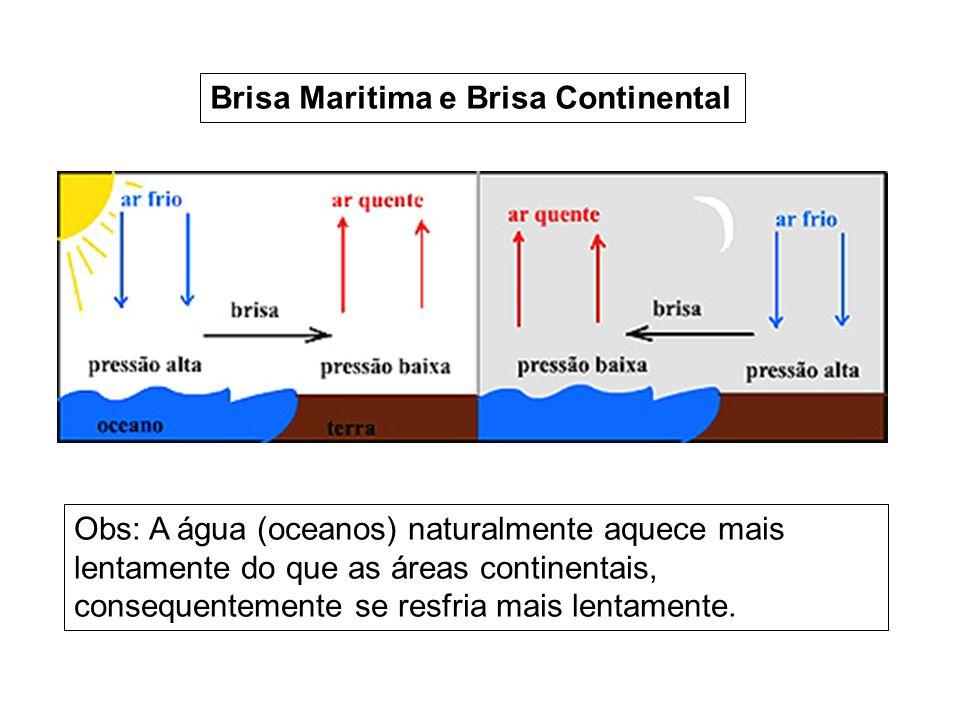 Brisa Maritima e Brisa Continental