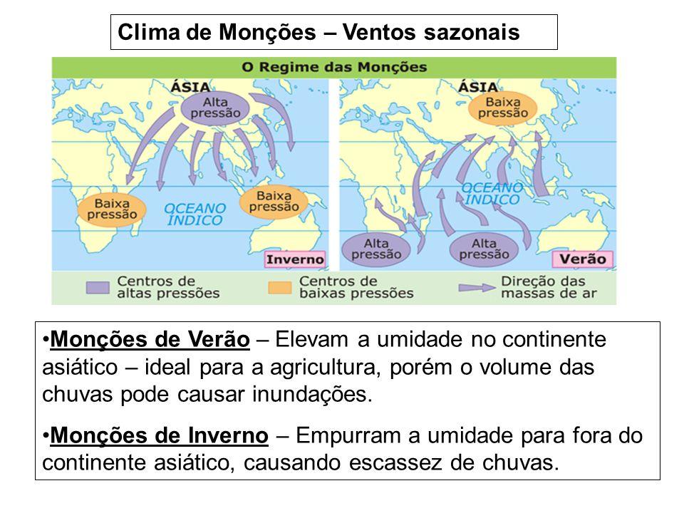 Clima de Monções – Ventos sazonais