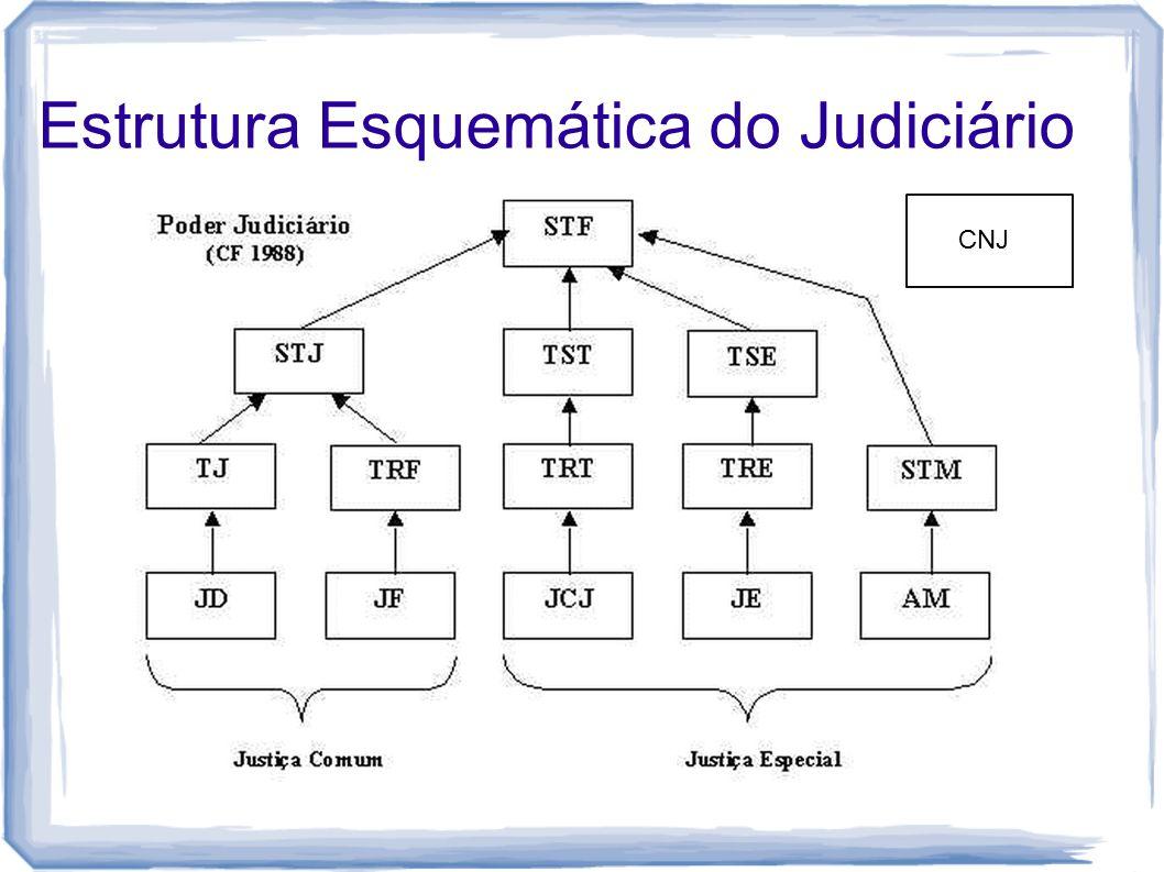 O princípio da celeridade e a sistemática da contestação no novo código de processo civil 1