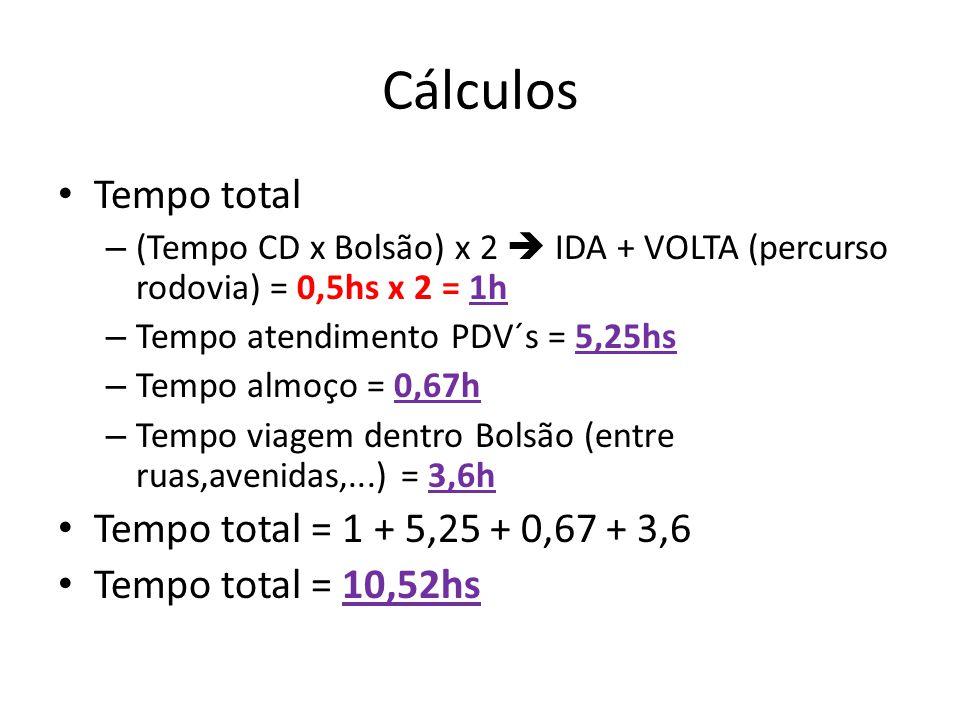 Cálculos Tempo total Tempo total = 1 + 5,25 + 0,67 + 3,6