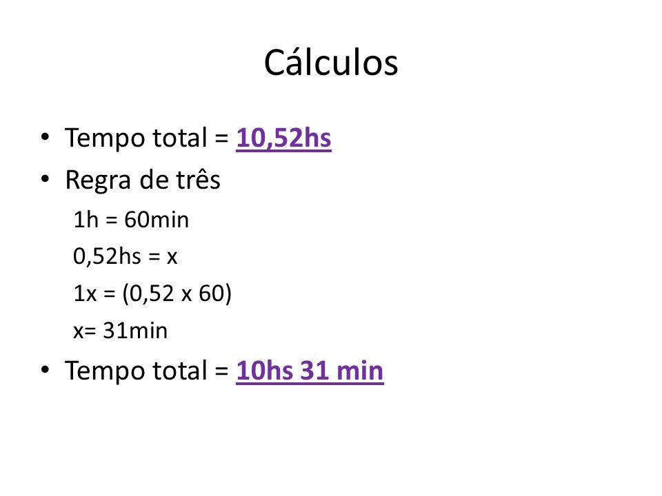 Cálculos Tempo total = 10,52hs Regra de três Tempo total = 10hs 31 min