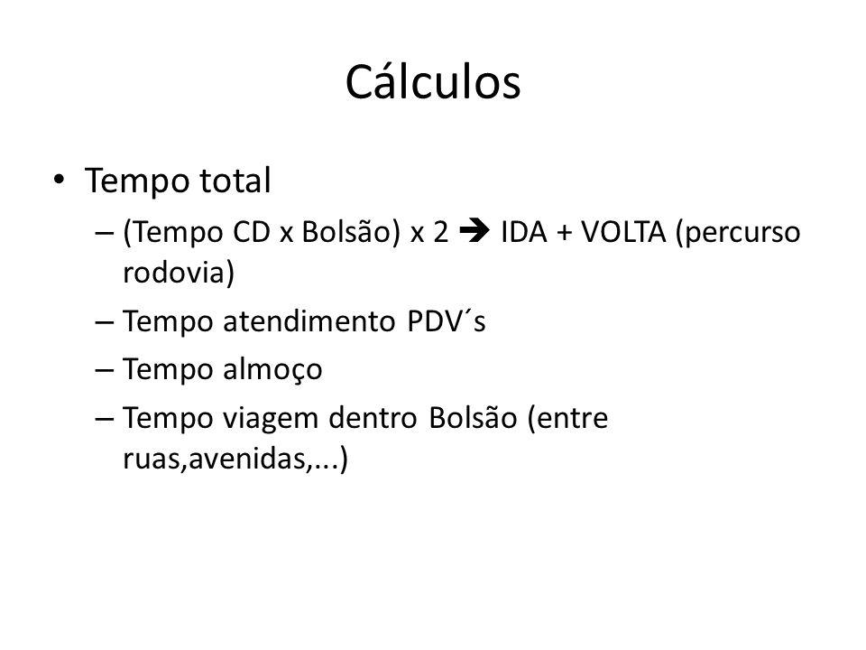 Cálculos Tempo total. (Tempo CD x Bolsão) x 2  IDA + VOLTA (percurso rodovia) Tempo atendimento PDV´s.