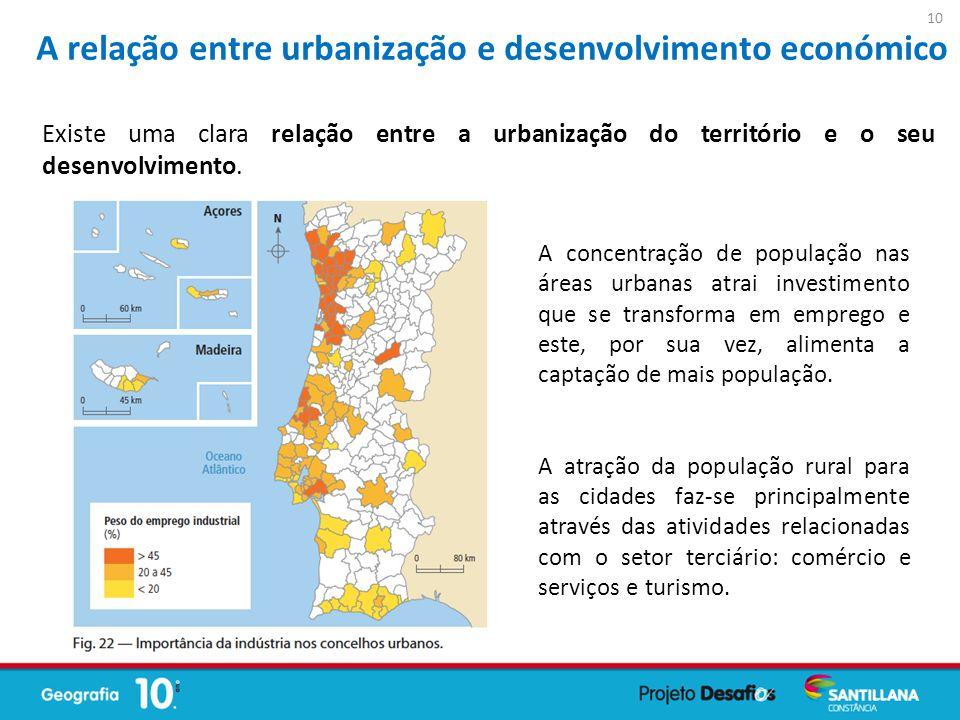A relação entre urbanização e desenvolvimento económico