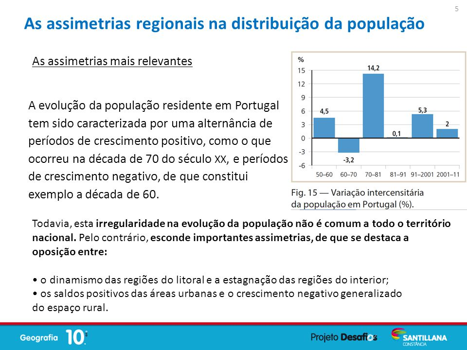As assimetrias regionais na distribuição da população