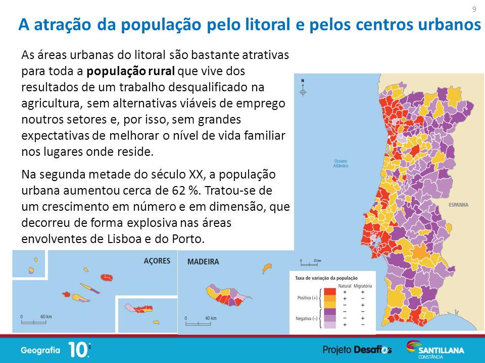 A atração da população pelo litoral e pelos centros urbanos