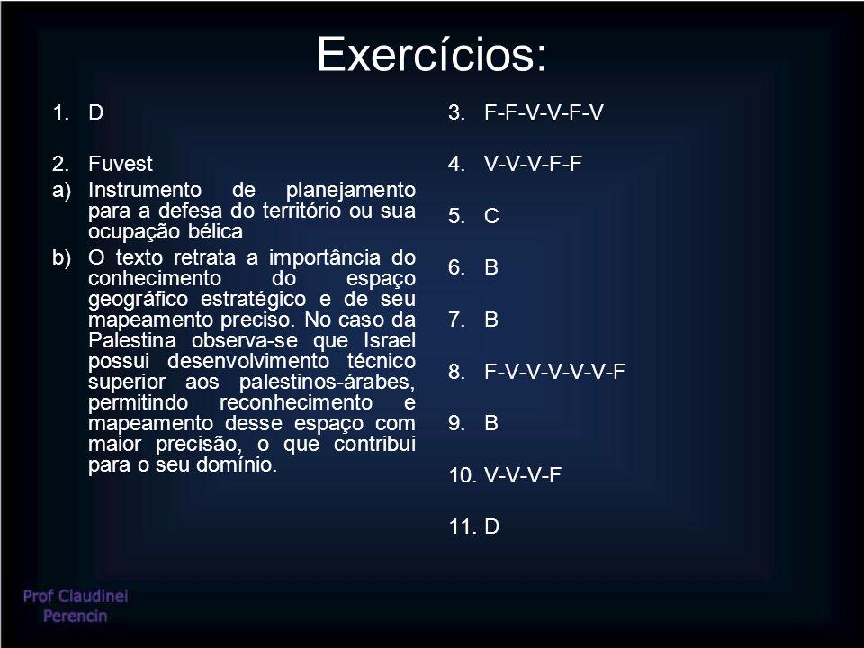 Exercícios: D. Fuvest. Instrumento de planejamento para a defesa do território ou sua ocupação bélica.