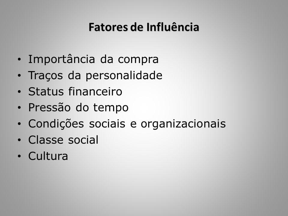 Fatores de Influência Importância da compra Traços da personalidade