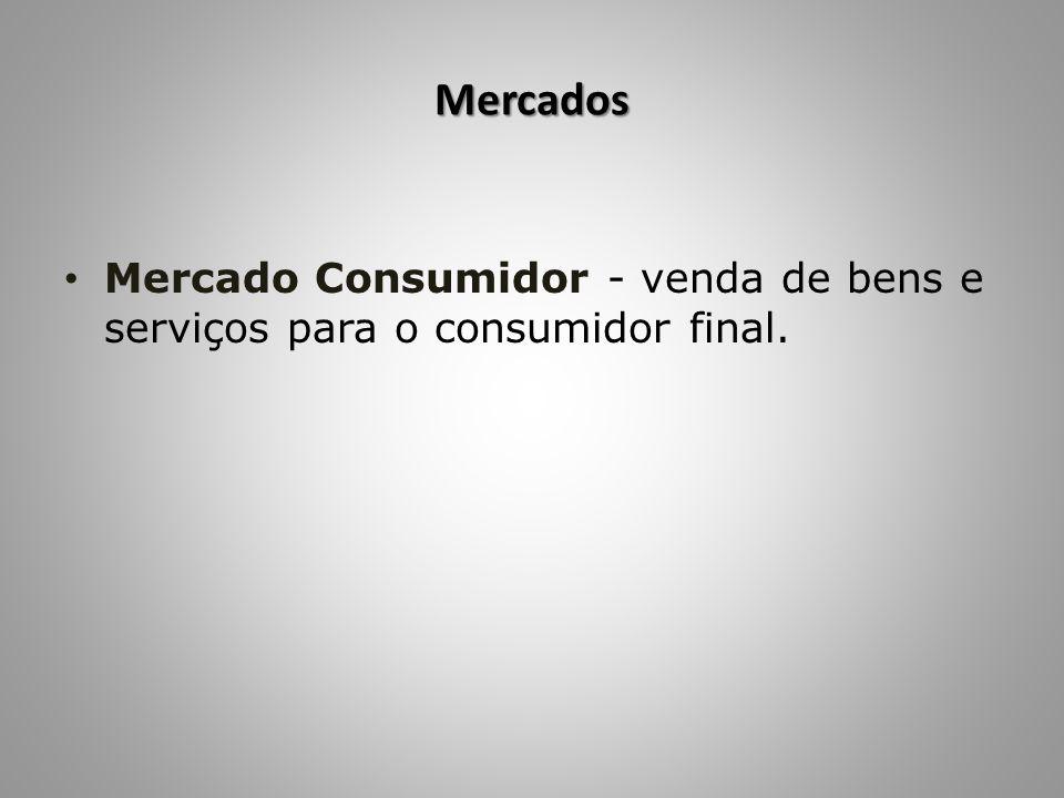Mercados Mercado Consumidor - venda de bens e serviços para o consumidor final.