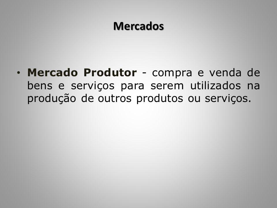Mercados Mercado Produtor - compra e venda de bens e serviços para serem utilizados na produção de outros produtos ou serviços.