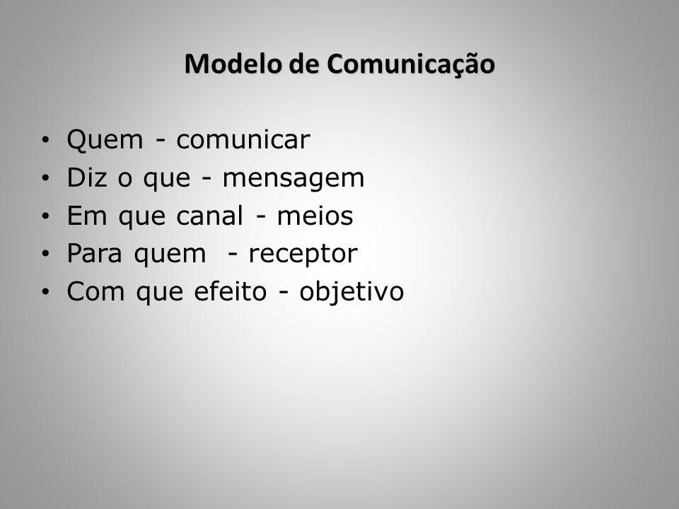 Modelo de Comunicação Quem - comunicar Diz o que - mensagem