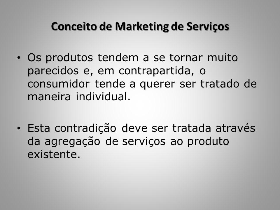 Conceito de Marketing de Serviços