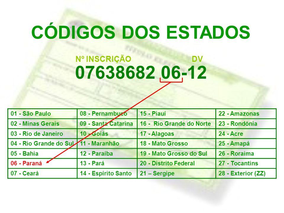 CÓDIGOS DOS ESTADOS 07638682 06-12 Nº INSCRIÇÃO DV 01 - São Paulo