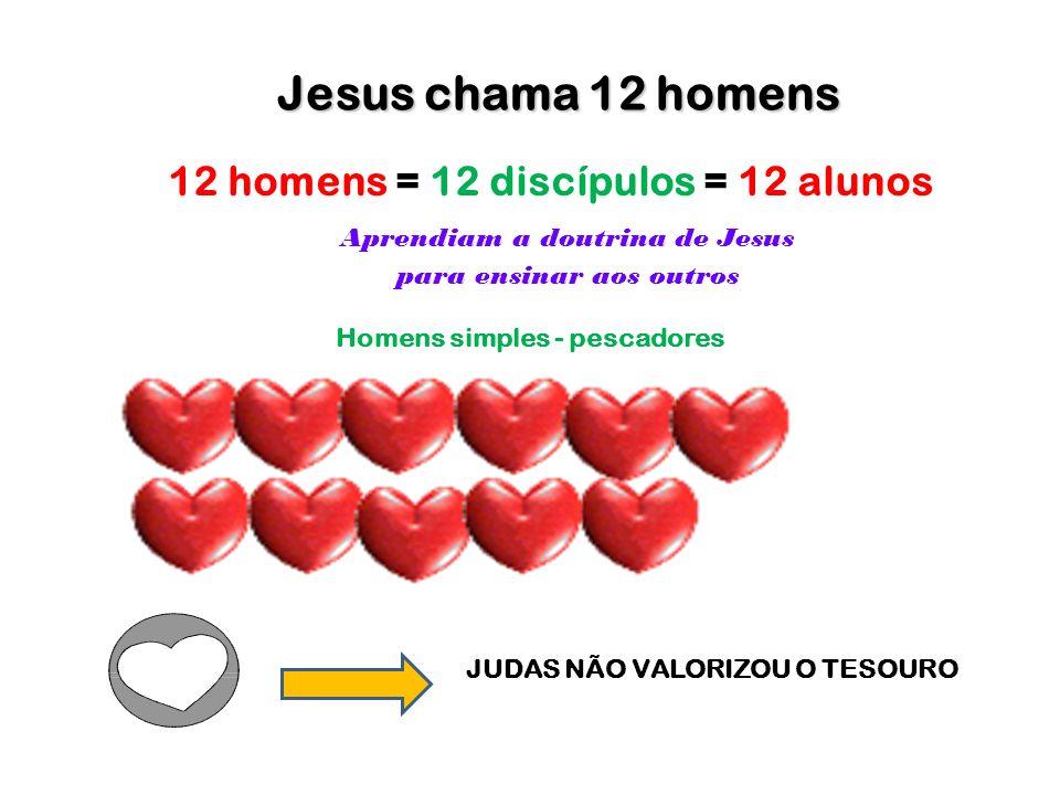 12 homens = 12 discípulos = 12 alunos Homens simples - pescadores