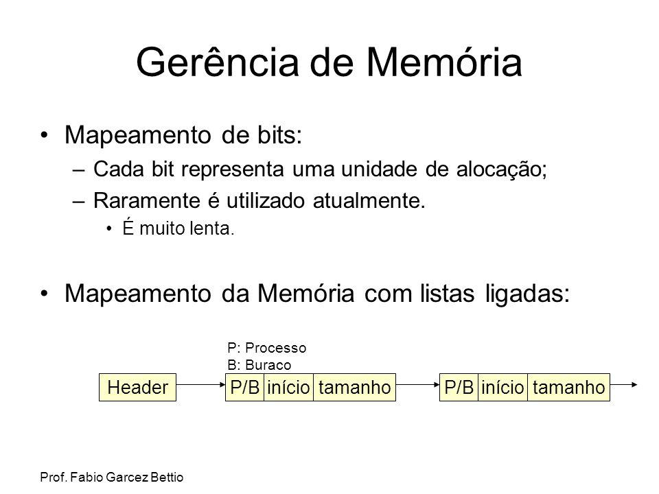 Gerência de Memória Mapeamento de bits: