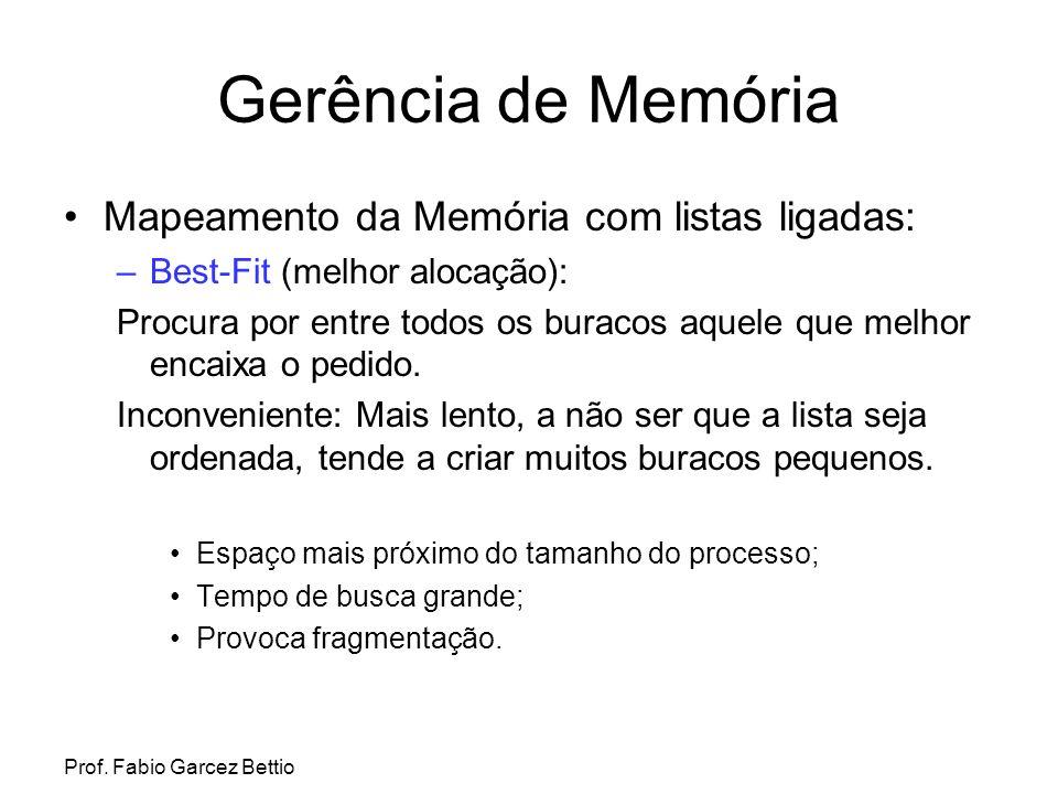 Gerência de Memória Mapeamento da Memória com listas ligadas: