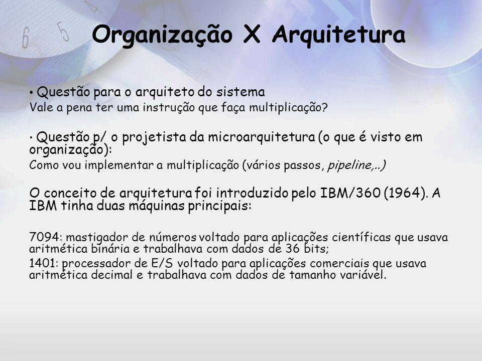 Organização X Arquitetura