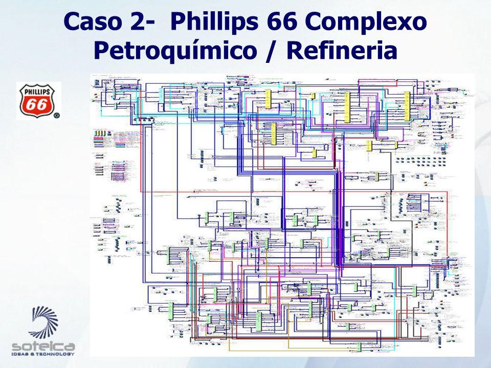 Caso 2- Phillips 66 Complexo Petroquímico / Refineria