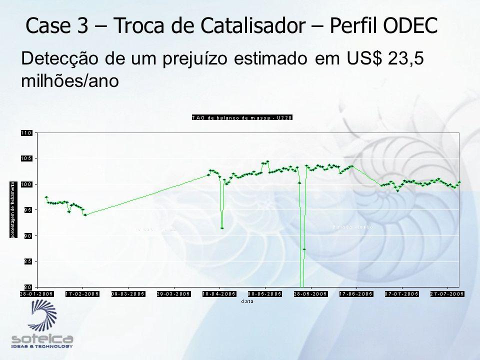 Case 3 – Troca de Catalisador – Perfil ODEC