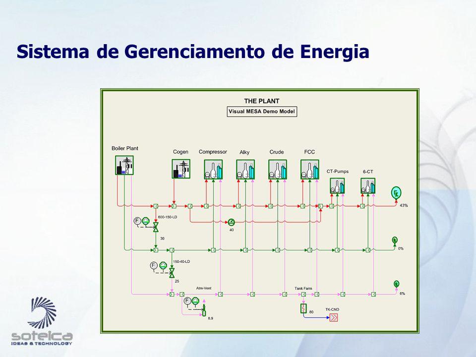 Sistema de Gerenciamento de Energia