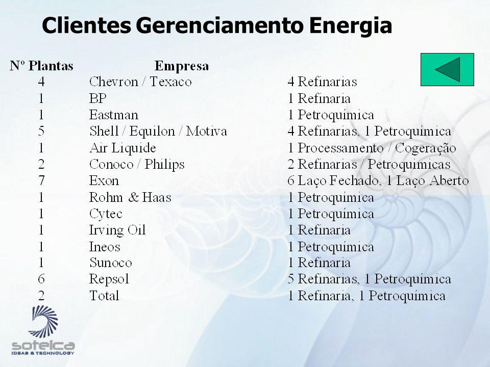 Clientes Gerenciamento Energia