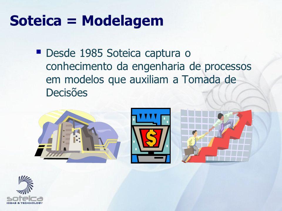 Soteica = Modelagem Desde 1985 Soteica captura o conhecimento da engenharia de processos em modelos que auxiliam a Tomada de Decisões.