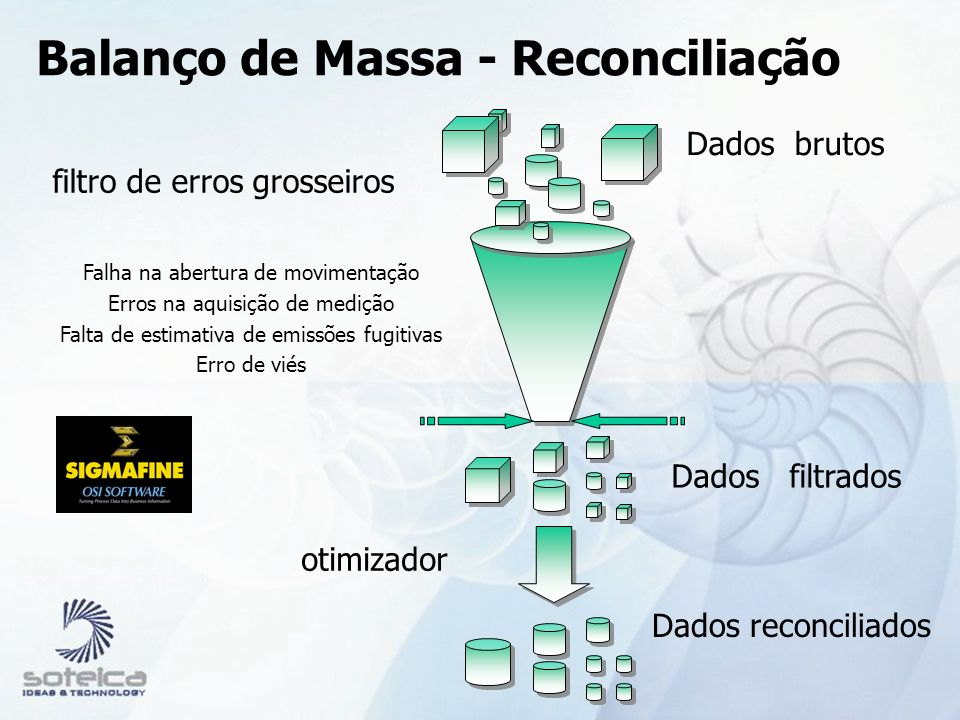 Balanço de Massa - Reconciliação