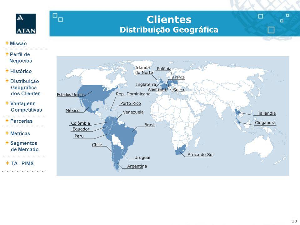 Clientes Distribuição Geográfica