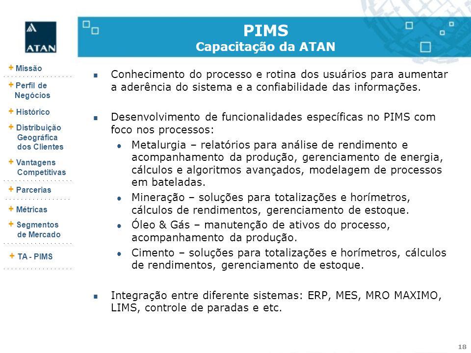 PIMS Capacitação da ATAN