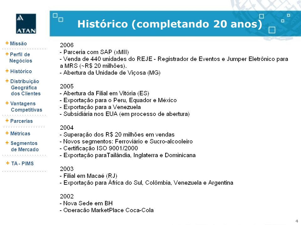Histórico (completando 20 anos)