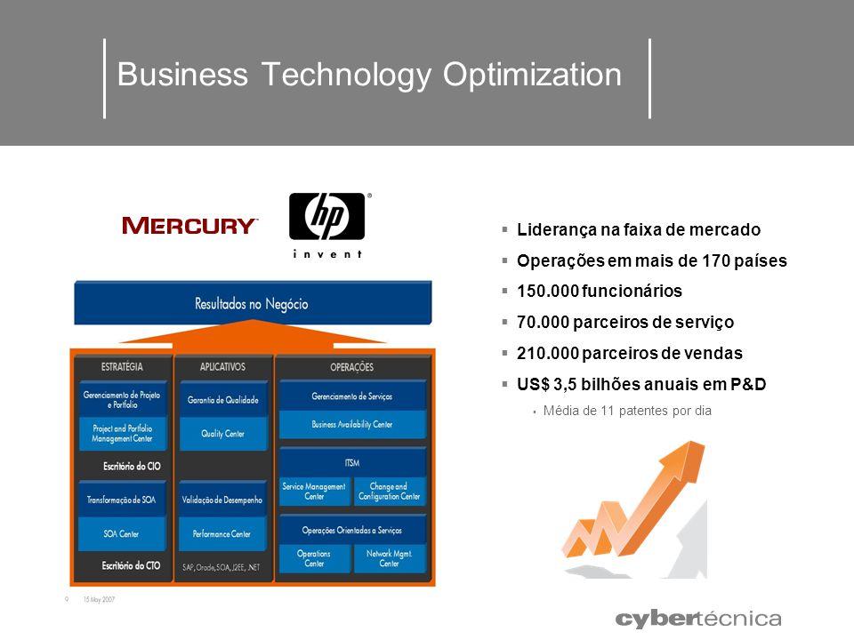 Business Technology Optimization