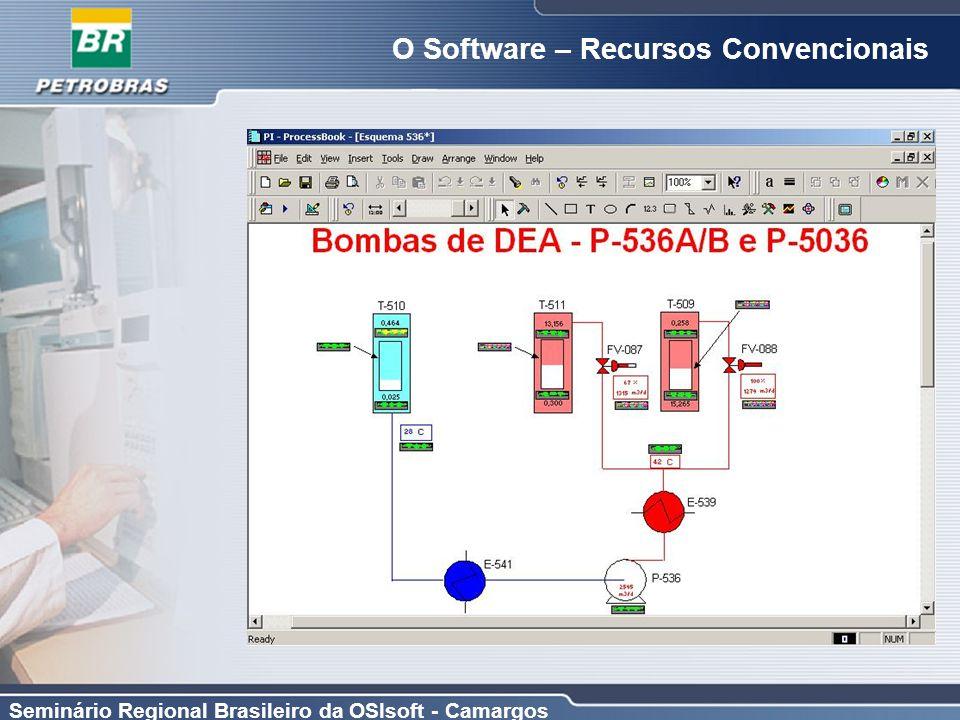 O Software – Recursos Convencionais