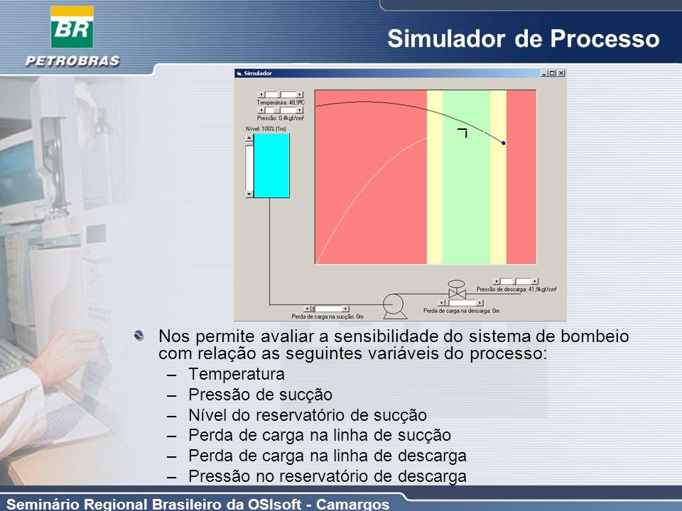 Simulador de Processo Nos permite avaliar a sensibilidade do sistema de bombeio com relação as seguintes variáveis do processo: