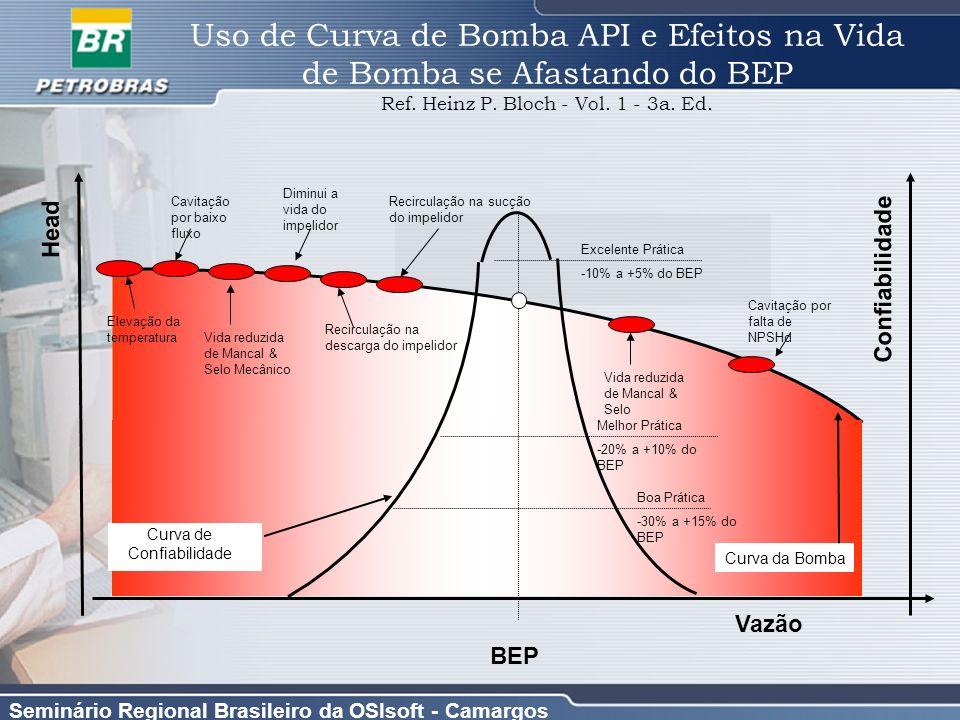 Uso de Curva de Bomba API e Efeitos na Vida de Bomba se Afastando do BEP