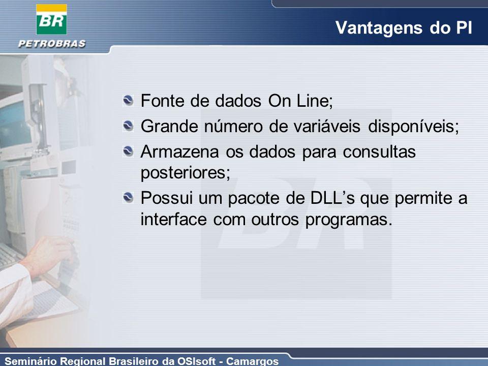 Vantagens do PI Fonte de dados On Line; Grande número de variáveis disponíveis; Armazena os dados para consultas posteriores;