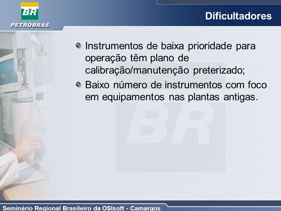 Dificultadores Instrumentos de baixa prioridade para operação têm plano de calibração/manutenção preterizado;