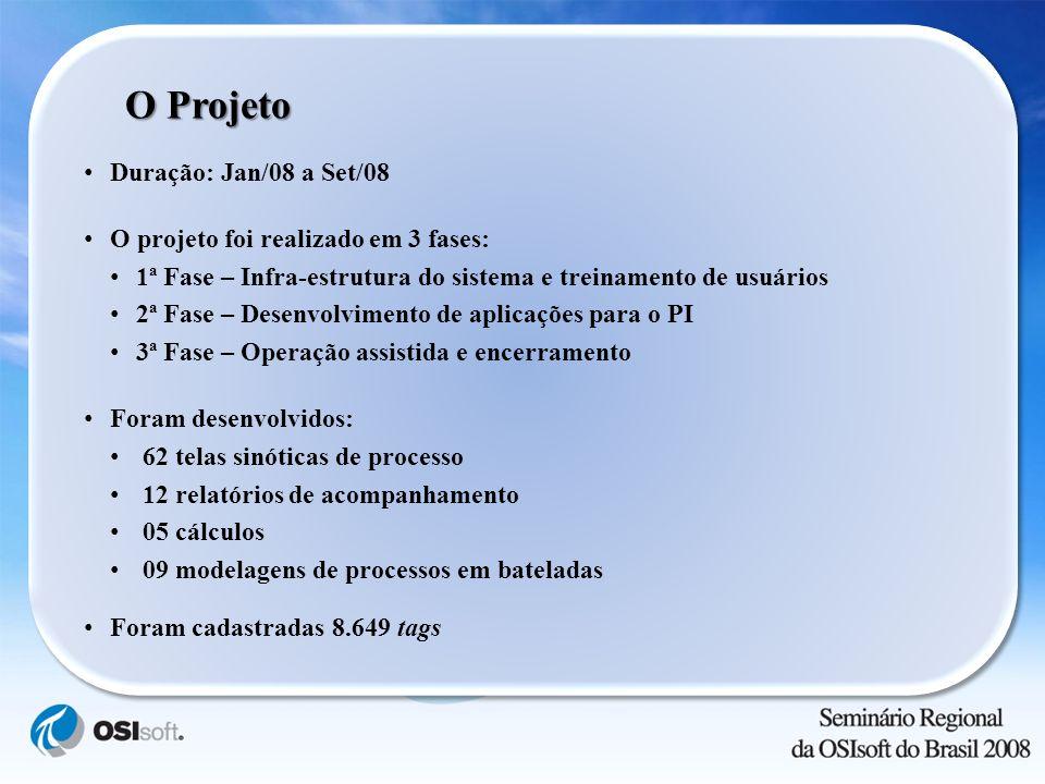 O Projeto Duração: Jan/08 a Set/08 O projeto foi realizado em 3 fases: