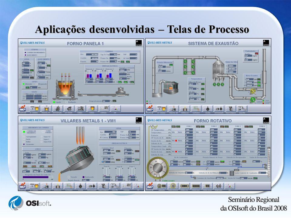 Aplicações desenvolvidas – Telas de Processo